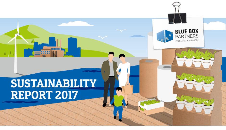 Blue Box Partners Nachhaltigkeitsreport 2017