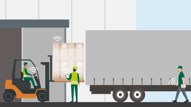 Industrie 4.0 Logistik